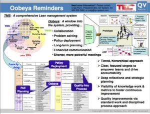 Oobeya handout