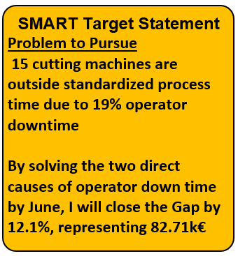 Smart Target example