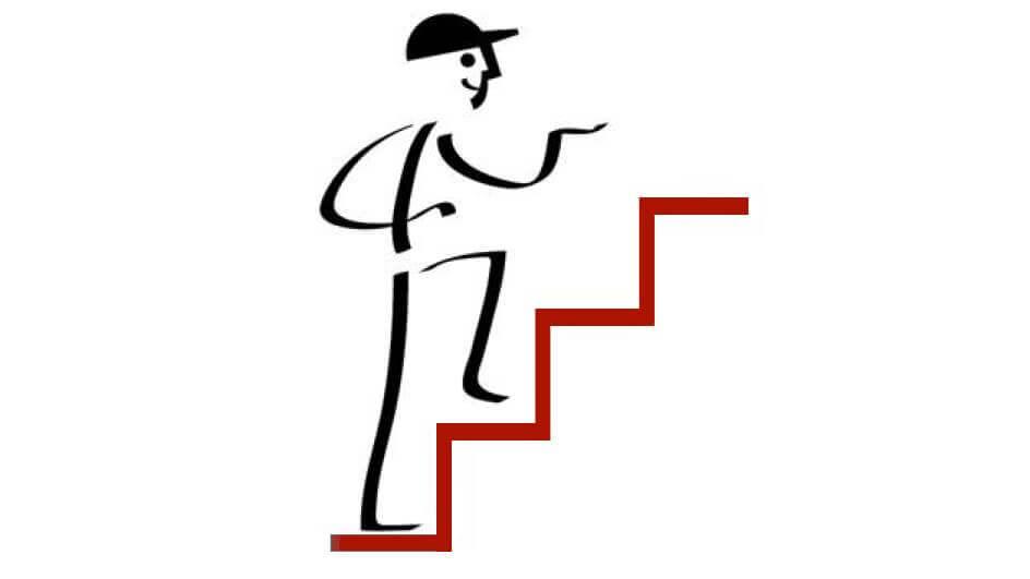 Continuous Improvement steps