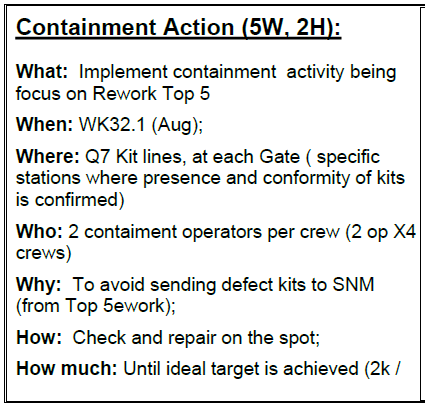the 5w's and 2 H's for containment actions