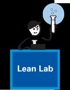 Lean problem solving experiments