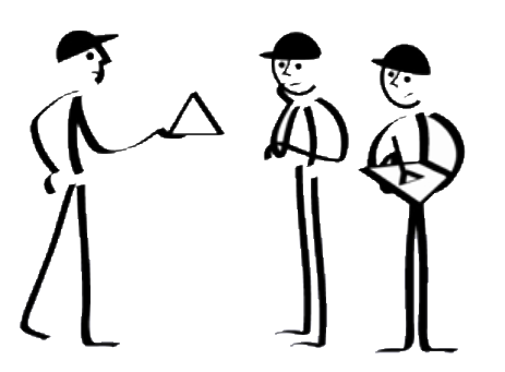 A3 Practical Problem Solving - Step 6 Countermeasures & Plan