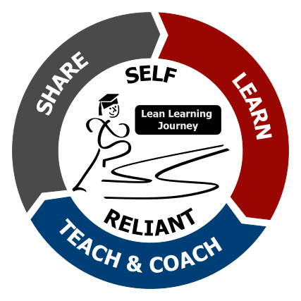 Shows lean learning logo