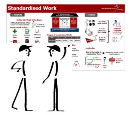 Example materials on Standardised Work