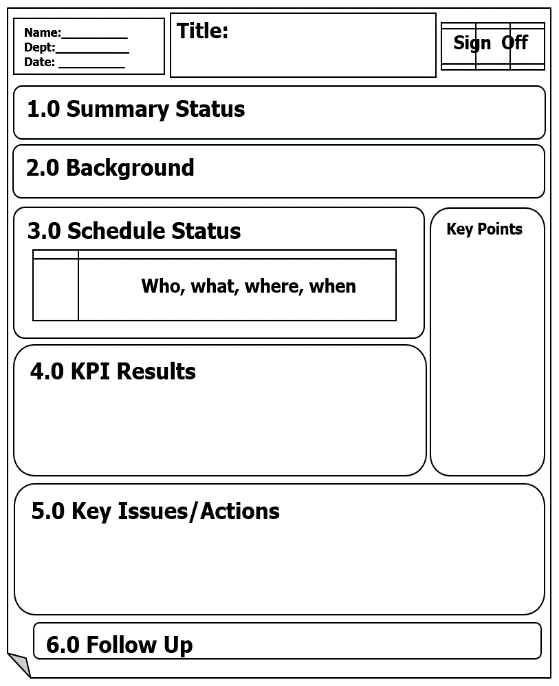 Typical layout of a status type A3 for saving management time
