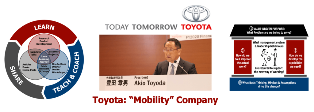 LEA research - Toyota mobility