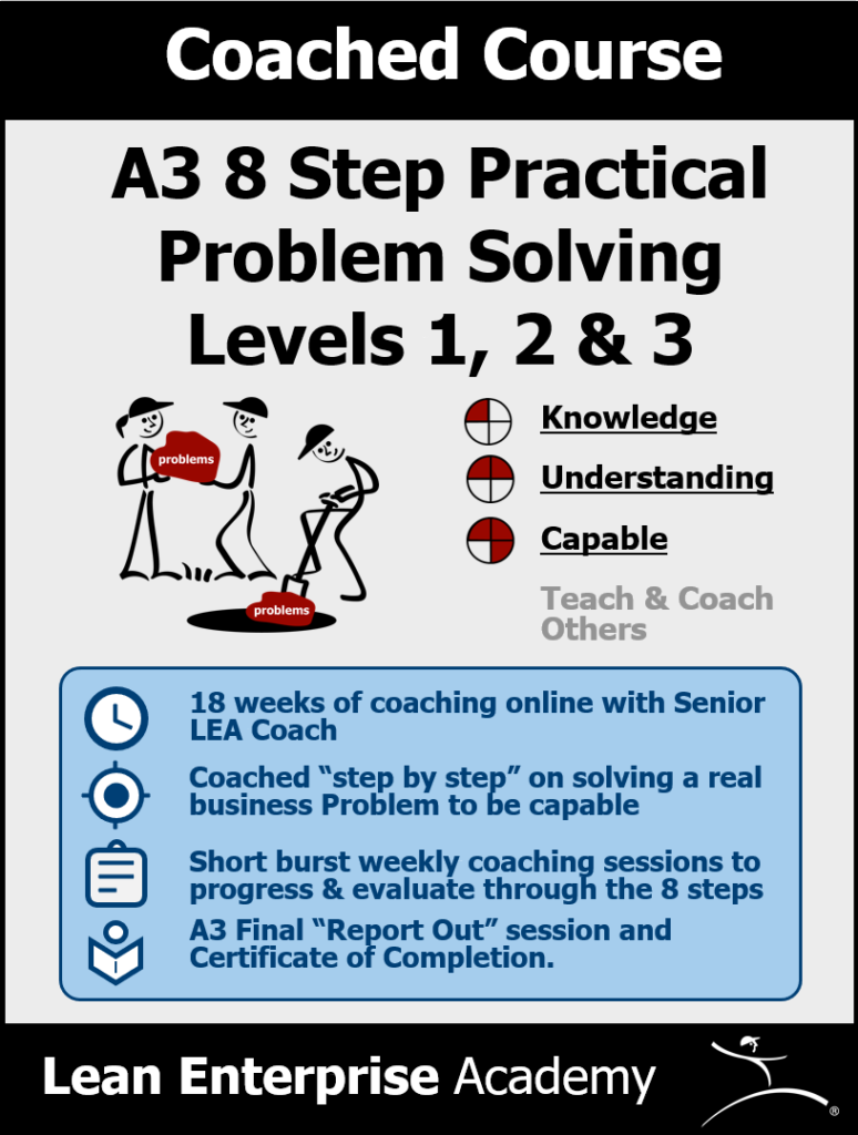 A3 8 Step Practical Problem Solving: Skill Levels 1 to 3 Coached.