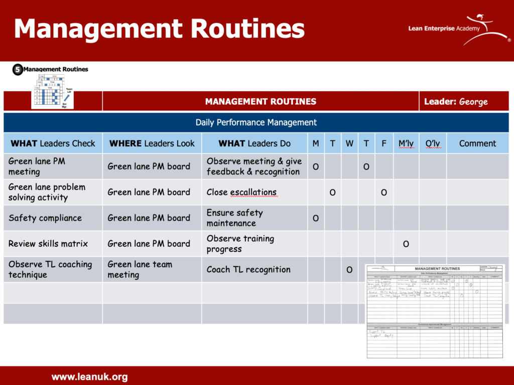 management routines example