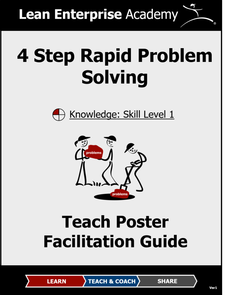 4 Step Rapid Problem Solving - Skill Level 1: Knowledge