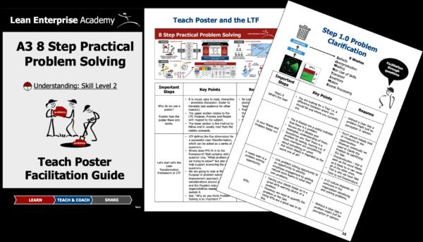 A3 8 Step Practical Problem Solving Teach Poster Facilitation Guide