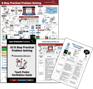 Step Practical Problem Solving Bundle – Teach Poster & Facilitation Guide 8 Step Practical Problem Solving Bundle – Teach Poster & Facilitation Guide