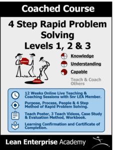 4 Step Rapid Problem Solving Skill Levels 1, 2 & 3
